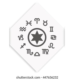 Circle with signs of zodiac.