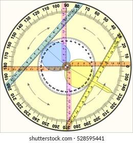 Circle trigonometry