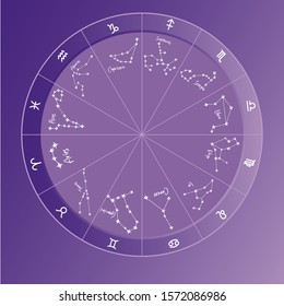 Circle of zodiac signs and constellations vector illustration