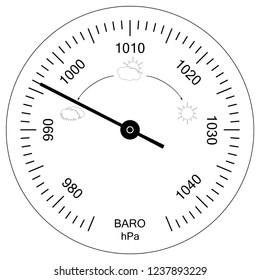Circular analog Barometer indicator face. Barometer is a instrument used in to measure atmospheric pressure. Barometer vector illustration.