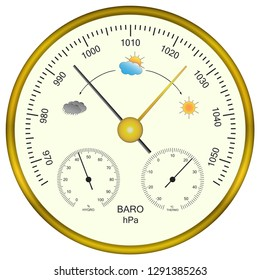 Circular analog Barometer indicator vector. 3-in-1 Barometer with Thermometer and Hygrometer colored illustration. (Barometer is a instrument used in to measure atmospheric pressure)