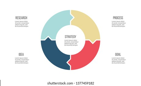 Circular arrows for infographics. Cycle chart, graph, diagram with 4 steps, options, parts. Vector circle.