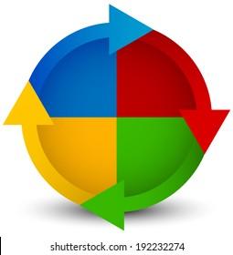 circular arrows on segmented circle