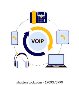 A circular diagram of the device of the VoIP telephony system, includes a server, cloud storage, laptop or computer, phone, tablet, headphones for the operator. Flat vector infographics.