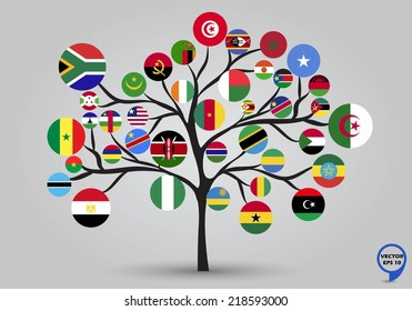 Circular flags of Africa in tree design. Vector illustration.