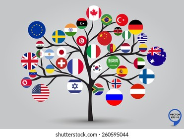 Circular flags of the World in tree design. Vector illustration.
