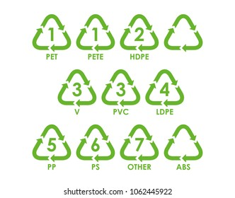 Circular icons of green color for plastics that can be recycled with the abbreviations of the plastic type