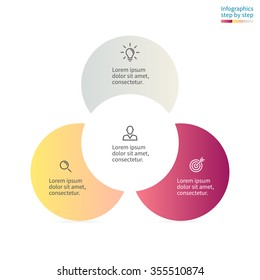 Circular infographics step by step with colored circles. Diagram, chart with 3 steps, options, parts, processes with petals.