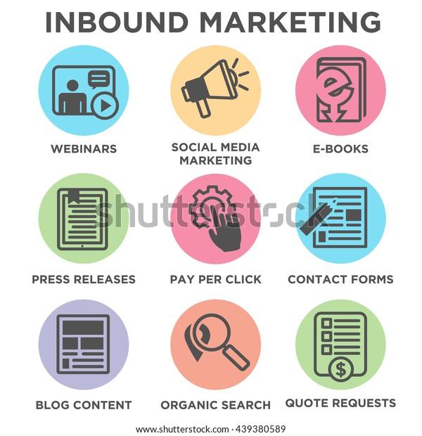 Circular Outline Inbound Marketing Vector Icons Stock Vector