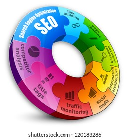 Circular puzzle: Search Engine Optimization concept