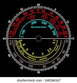 Circular Radio Tuning Dials