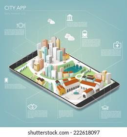 City app
