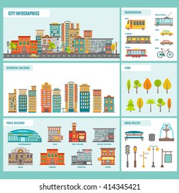 City buildings infographics includes a residential buildings public buildings transportation flora and urban objects vector illustration