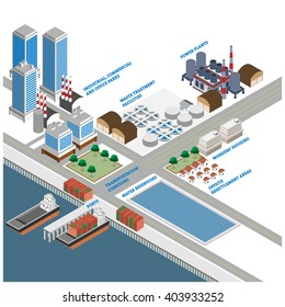 City Industrial Commercial Special Economic Zone