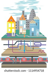 City infrastructure development. Underground layers with water pipes and sewerage, subway station with train and passengers on the platform. Vector