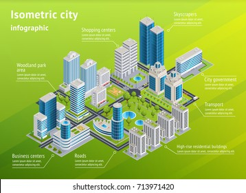 City infrastructure isometric infographics layout with shopping and business centers high rise residential buildings woodland park area elements vector illustration