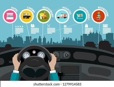 City Road Map GPS Navigation with Destination Points - Hotel, Cinema, Hospital, Supermarket, Fast Food, Bookstore. Vector Car Interior Illustration with Town on Background.