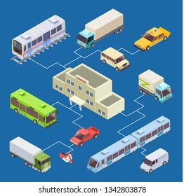 City transport of set vector 3d isometric concept