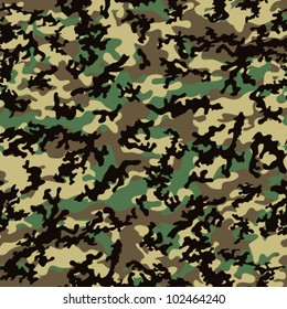 Classic Woodland Camo Pattern (Seamless Repeatable Vector)