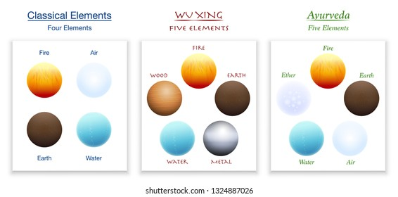 Classical four elements, five elements of Wu Xing and Ayurveda in comparison. Isolated vector illustration on white background.