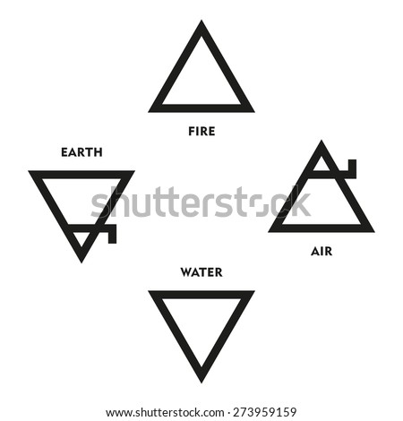 Classical Four Elements Symbols Medieval Alchemy Stock Vector