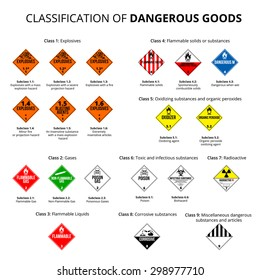 Classification of dangerous goods -  danger hazard cargo material symbols. Vector EPS8 set