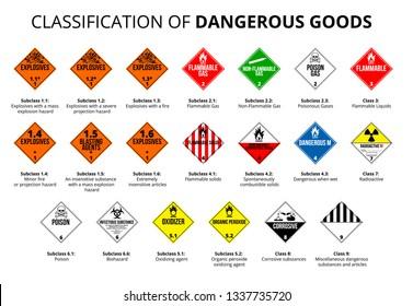 Classification of dangerous goods - vector eps8 icons for dangerous hazard cargo material