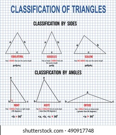 Classification of triangles on math paper texture background (Helpful for basic Education & Schools), vector illustration