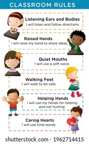 Classroom rules, poster for teachers and students in elementary, preschool