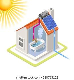 Clean Energy House Solar Panels Infographic Icon Concept Isometric 3d Soften Colors Elements Heating Providing Chart Scheme Illustration Vector