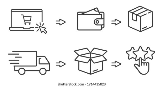 click and collect order, icon, delivery truck, delivery services steps, receive order in pick up point, e-commerce business concept, vector illustration