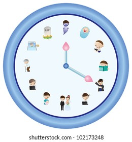 Clock of Life. Time show human life from birth to death. From a baby to a kid, study at school, graduate, and marry a wife have a child then work hard until become an elder and die as a cycle.