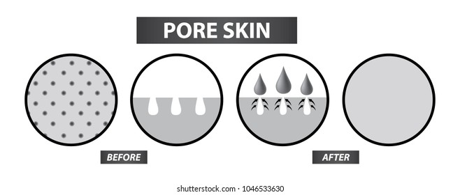 Close open pores skin before and after vector illustration
