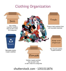 Clothing Organization Steps. Vector Illustration with a Big Messy Pile of Useless, Old, Cheap, and Oumoded Cothes and several boxes to organize it properly.