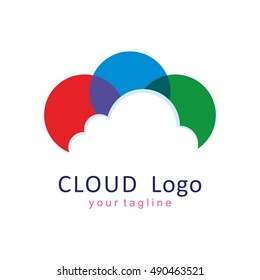 CLOUD CIRCLE LOGO ICON SYMBOL