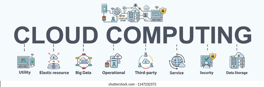 Cloud computing banner web icon for business and technology, Utility, cloud storage, big data, third-party and elastic resource. Minimal vector infographic.