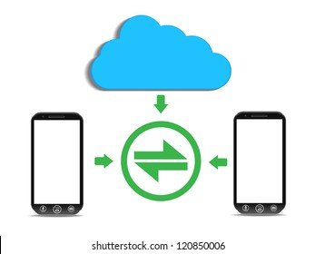 a cloud computing concept