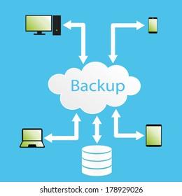 Cloud Computing Concept backup data base .