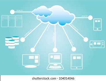 """Cloud computing concept. Client computers communicating with resources located in the """"cloud"""""""