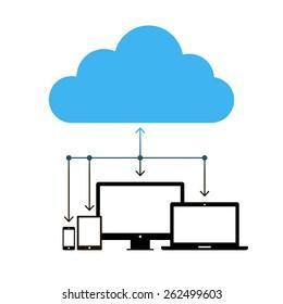Cloud computing concept design. Vector illustration
