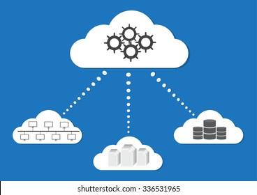 Cloud computing concept design. Vector illustration design.