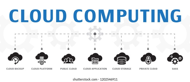 Cloud computing concept template. Horizontal banner. Contains such icons as Cloud Backup, data center, SaaS,  Service provider