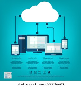 "Cloud computing - Devices connected to the ""cloud"".EPS10 vector. All elements (background,devices, text ) are in separate layers. Fully editable."