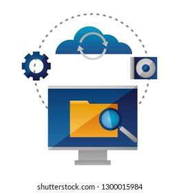 cloud computing folder analysis computer