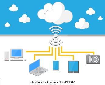 Cloud computing info graphic concept design. All Devices connected and exchange data to the cloud