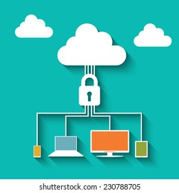 Cloud computing security concept design with computer, tablet, laptop and smartphone. Eps10 vector illustration