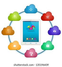 Cloud computing services and mobility concept. Modern white Tablet PC and icons of cloud services around it. Vector.