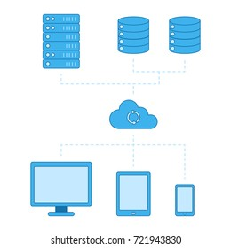 Cloud computing technology abstract scheme. Vector illustration in flat design style