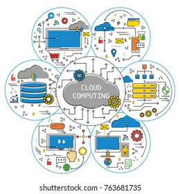 Cloud computing technology IoT abstract infographic flat line doodle. Vector illustration business trend cloud computing concept.
