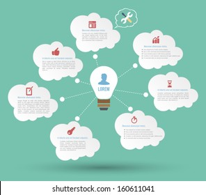 Cloud computing technology . Vector circle business concepts with icons / can use for infographic/loop business report or plan / modern template / education template / business brochure